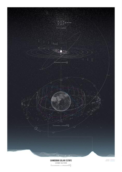 3D Globe - Parsec Scale