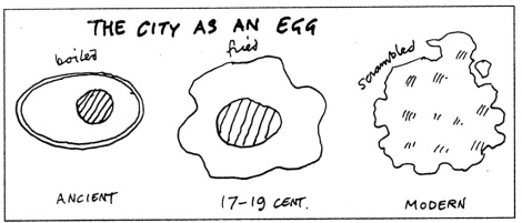 "Cedric Price, ""The City as an Egg."" Source: http://bigthink.com/strange-maps/534-the-eggs-of-price-an-ovo-urban-analogy"