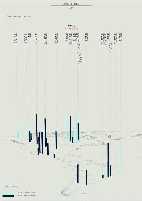 DESAI_Global Flows_5s