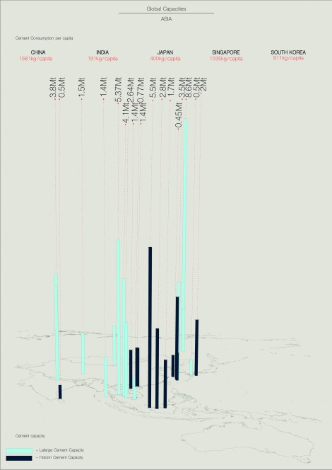 DESAI_Global Flows_7s